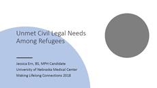 Unmet Civil Legal Needs Among Refugees